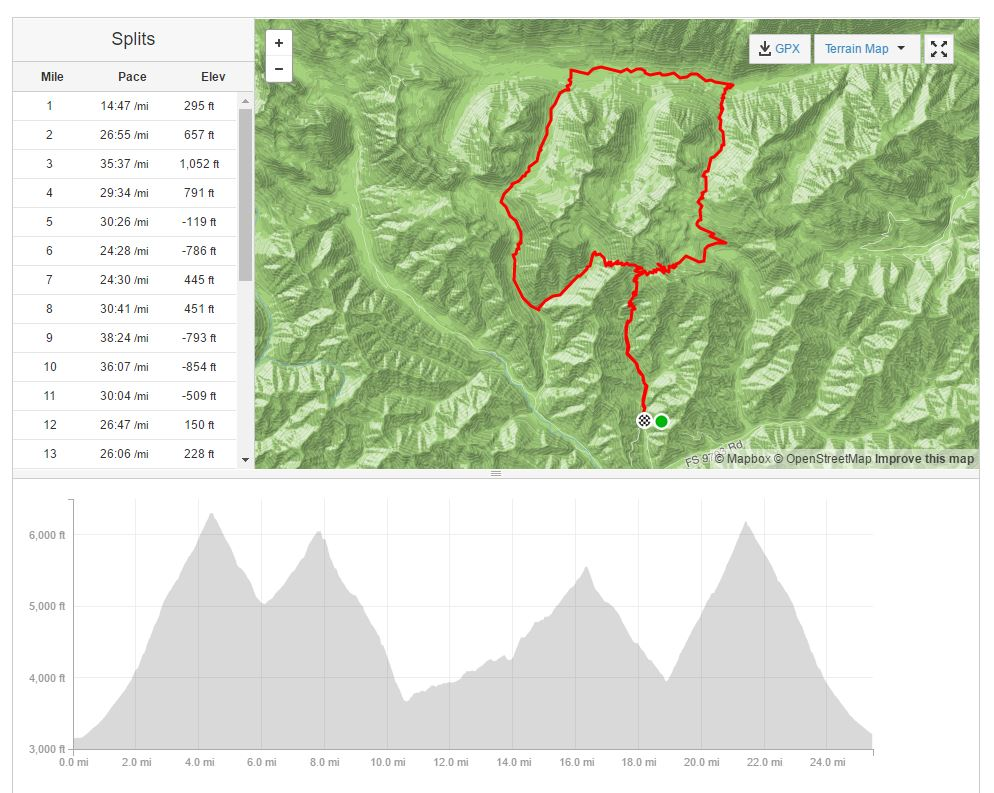 Our route and elevation profile for those familiar with the area.